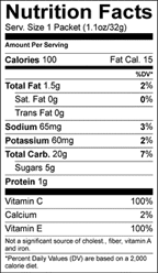 Nutrition info for Gu (varies slightly by flavor)
